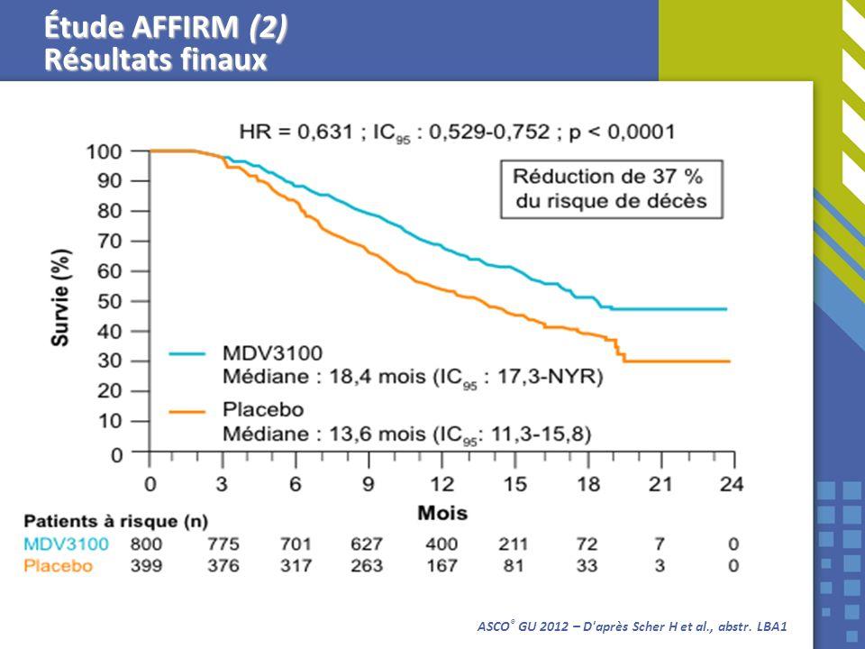 ASCO ® GU 2012 – D'après Scher H et al., abstr. LBA1 Étude AFFIRM (2) Résultats finaux