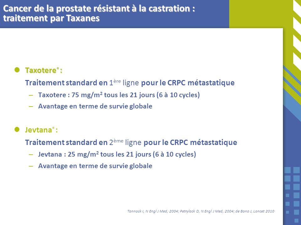 Taxotere ® : Taxotere ® : Traitement standard en 1 ère ligne pour le CRPC métastatique – Taxotere : 75 mg/m 2 tous les 21 jours (6 à 10 cycles) – Avan