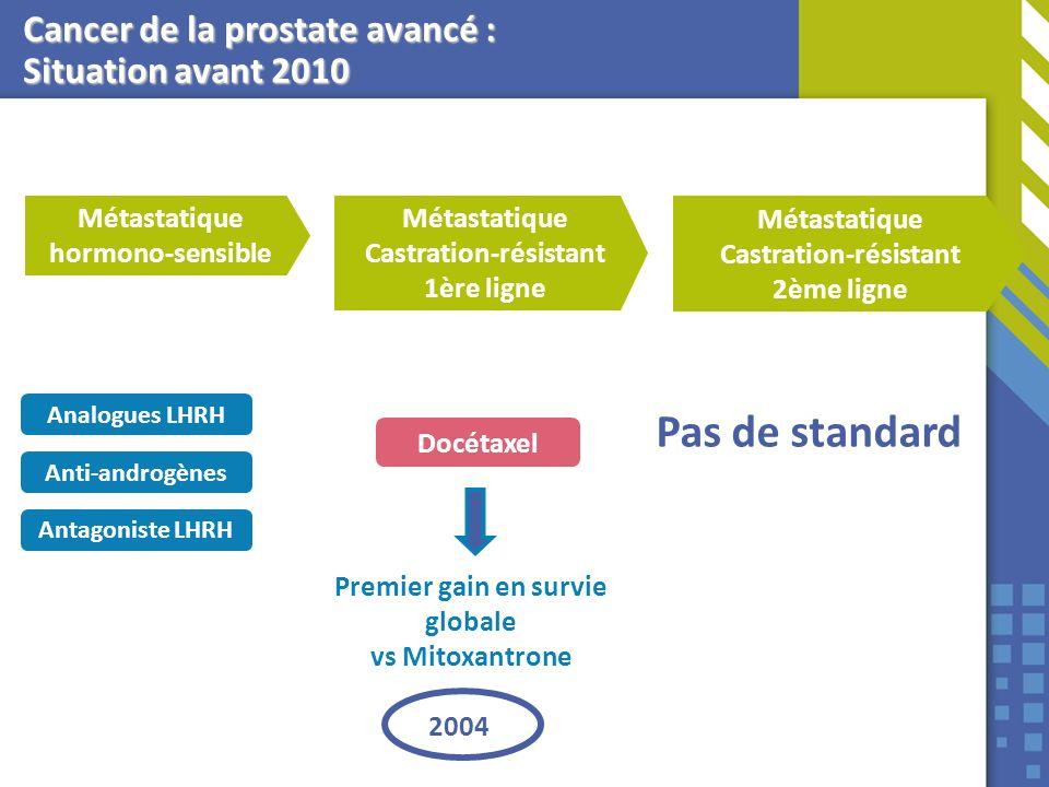 Métastatique hormono-sensible Métastatique Castration-résistant 2ème ligne Métastatique Castration-résistant 1ère ligne Docétaxel Premier gain en surv