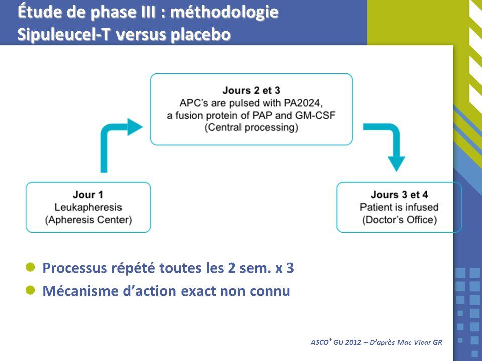 Processus répété toutes les 2 sem. x 3 Mécanisme daction exact non connu ASCO ® GU 2012 – Daprès Mac Vicar GR Étude de phase III : méthodologie Sipule