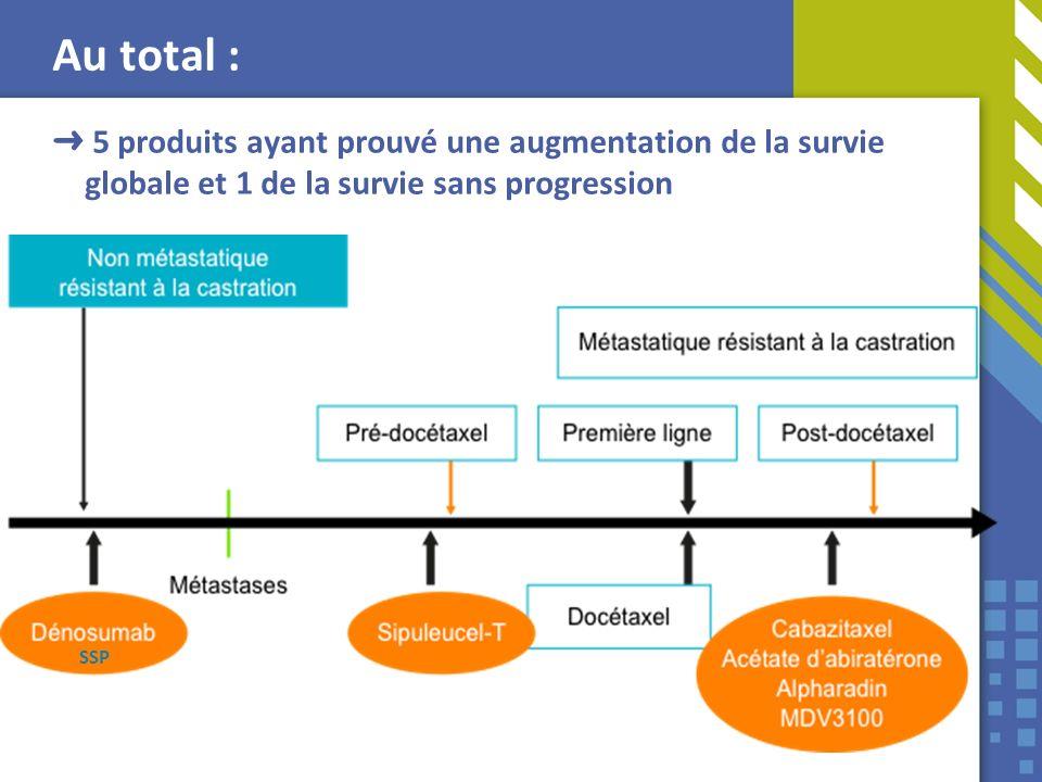 Analyse mise à jour (775 Evénements) K.Fizazi et al.