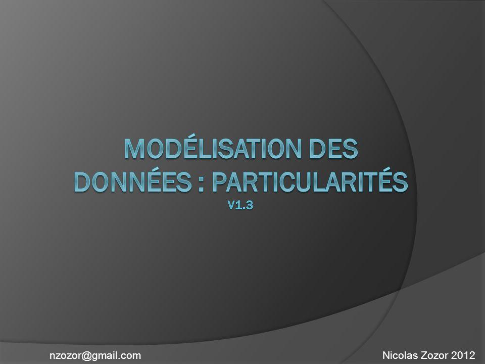 Contraintes de totalité « T » Nicolas Zozor 2012nzozor@gmail.com Le matériel peut être soit loué soit acheté.