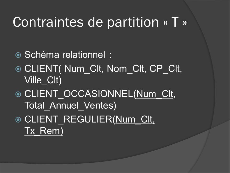 Contraintes de partition « T » Schéma relationnel : CLIENT( Num_Clt, Nom_Clt, CP_Clt, Ville_Clt) CLIENT_OCCASIONNEL(Num_Clt, Total_Annuel_Ventes) CLIE