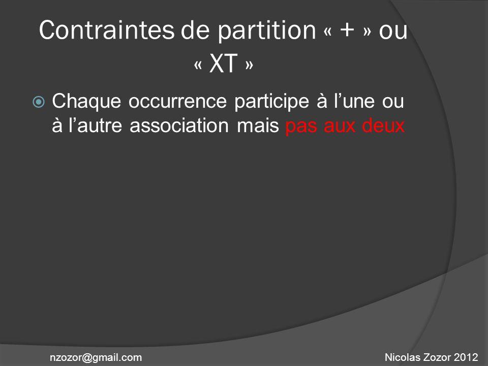 Contraintes de partition « + » ou « XT » Chaque occurrence participe à lune ou à lautre association mais pas aux deux Nicolas Zozor 2012nzozor@gmail.c