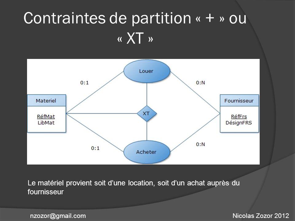 Contraintes de partition « + » ou « XT » Nicolas Zozor 2012nzozor@gmail.com Le matériel provient soit dune location, soit dun achat auprès du fourniss