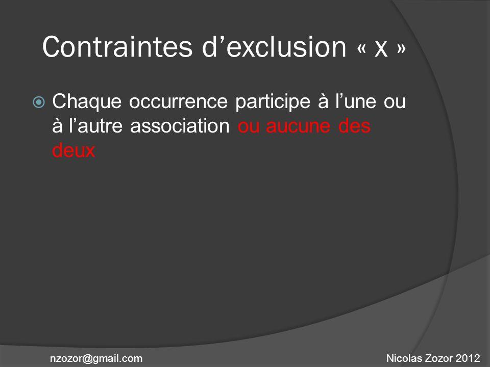 Contraintes dexclusion « x » Chaque occurrence participe à lune ou à lautre association ou aucune des deux Nicolas Zozor 2012nzozor@gmail.com
