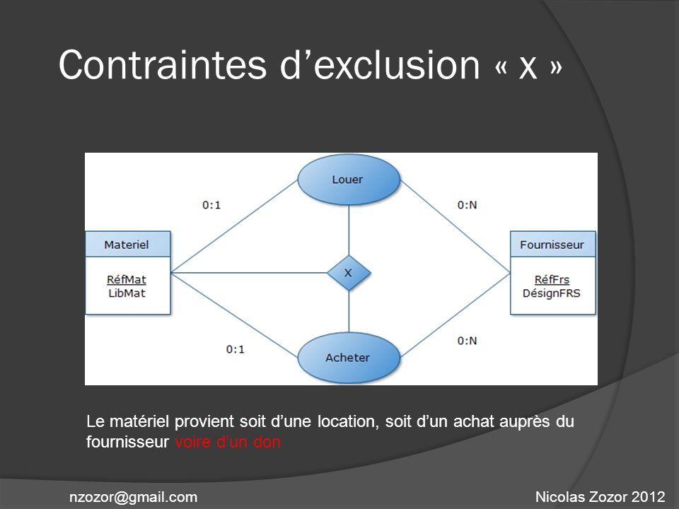Contraintes dexclusion « x » Nicolas Zozor 2012nzozor@gmail.com Le matériel provient soit dune location, soit dun achat auprès du fournisseur voire du