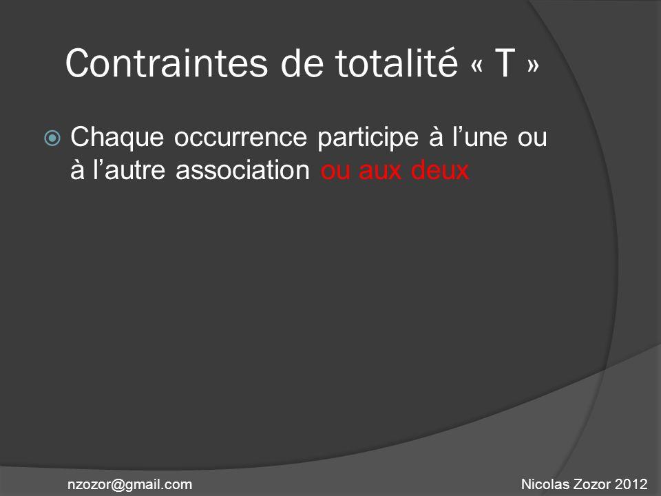Contraintes de totalité « T » Chaque occurrence participe à lune ou à lautre association ou aux deux Nicolas Zozor 2012nzozor@gmail.com
