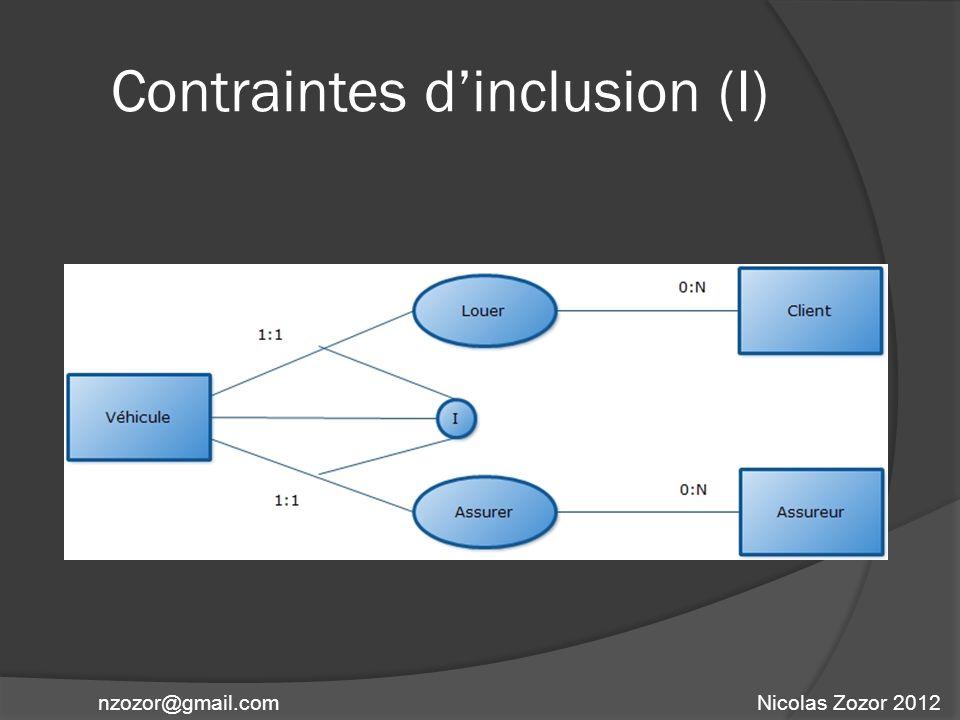 Contraintes dinclusion (I) Nicolas Zozor 2012nzozor@gmail.com