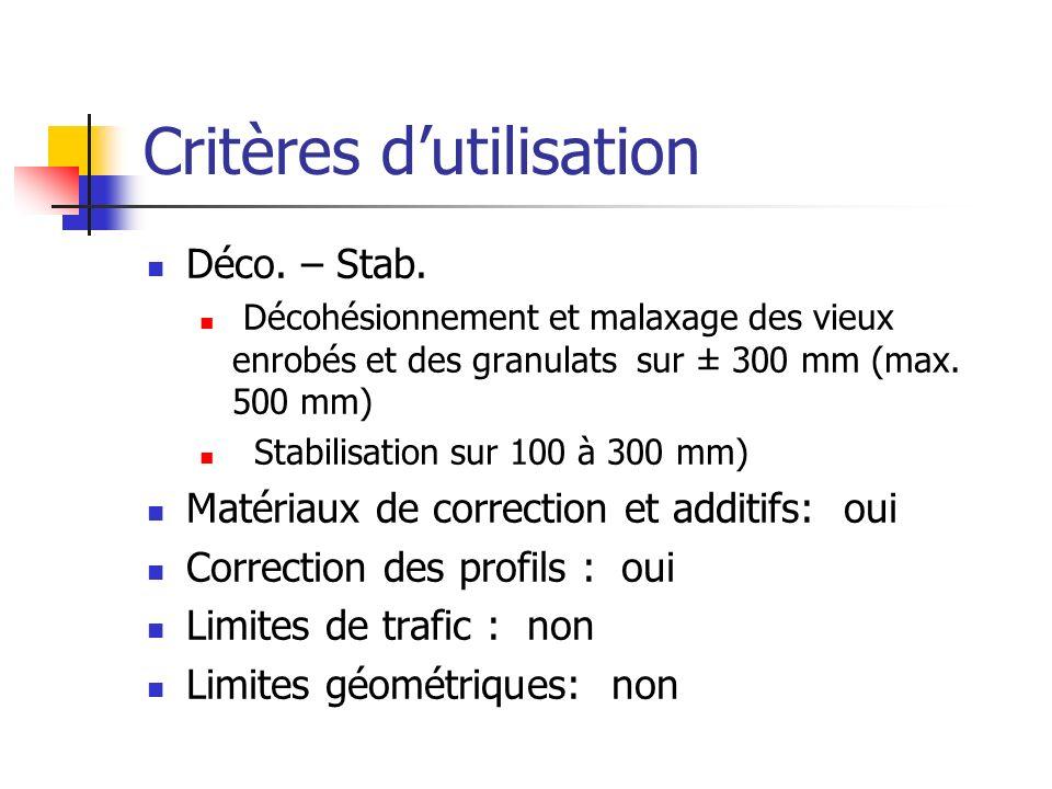 Avantages du Déco.– Stab.