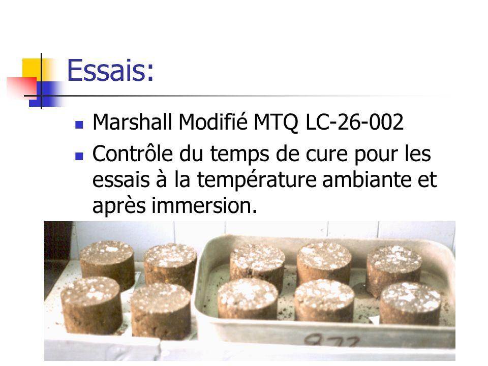 Essais: Marshall Modifié MTQ LC-26-002 Contrôle du temps de cure pour les essais à la température ambiante et après immersion.