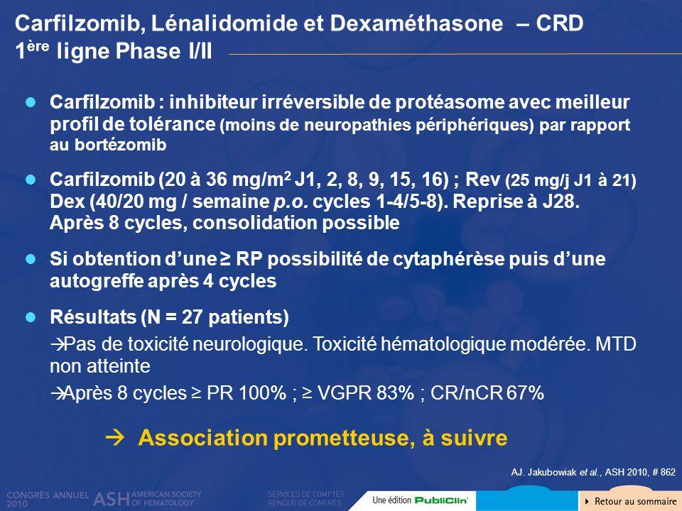 Carfilzomib, Lénalidomide et Dexaméthasone – CRD 1 ère ligne Phase I/II Carfilzomib : inhibiteur irréversible de protéasome avec meilleur profil de to
