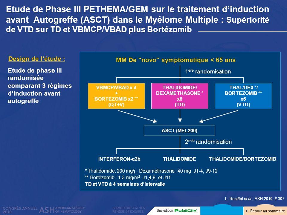 L. Rosiñol et al., ASH 2010, # 307 Etude de phase III randomisée comparant 3 régimes dinduction avant autogreffe Etude de Phase III PETHEMA/GEM sur le