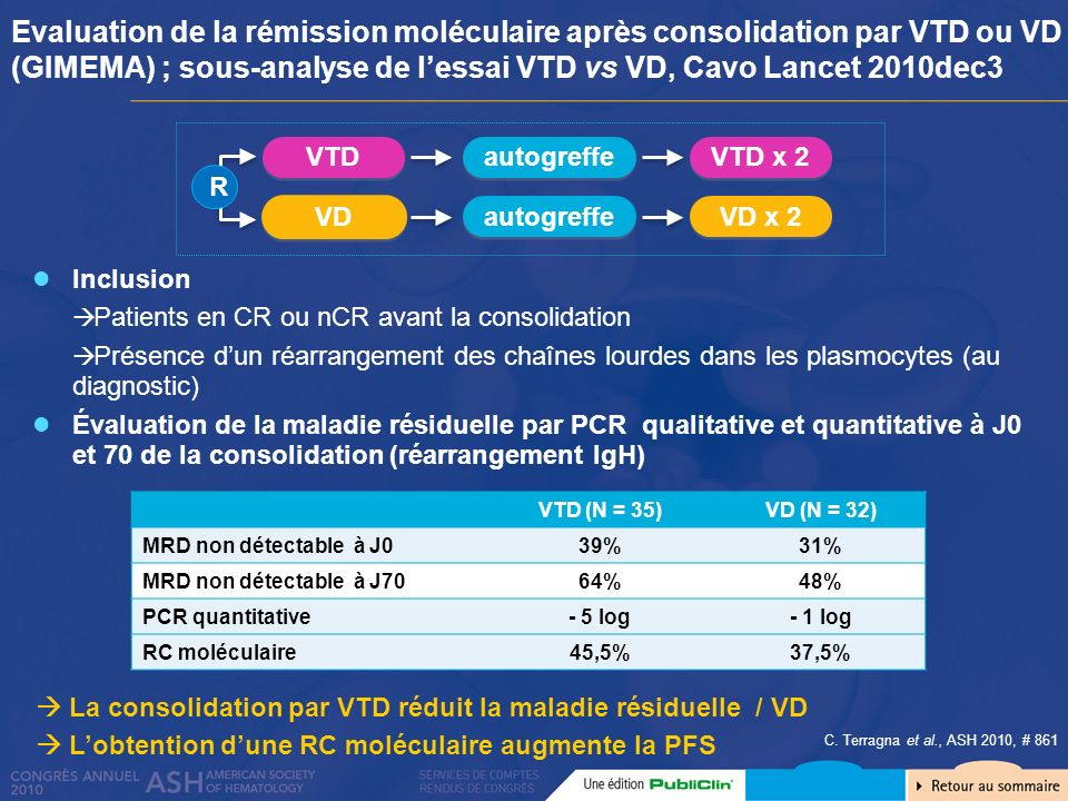 Evaluation de la rémission moléculaire après consolidation par VTD ou VD (GIMEMA) ; sous-analyse de lessai VTD vs VD, Cavo Lancet 2010dec3 C. Terragna