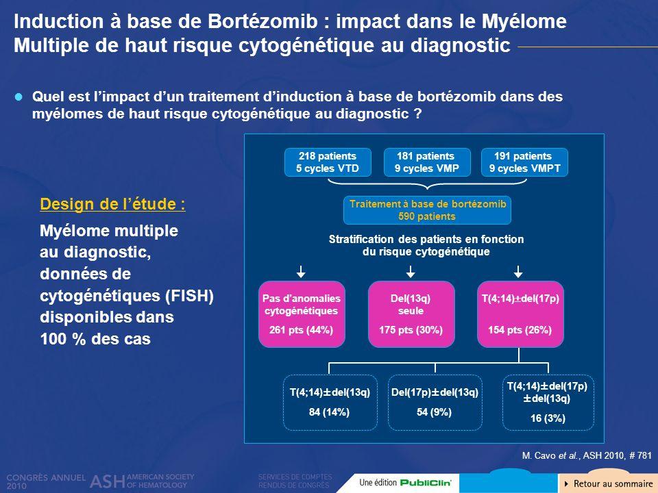 M. Cavo et al., ASH 2010, # 781 Myélome multiple au diagnostic, données de cytogénétiques (FISH) disponibles dans 100 % des cas Induction à base de Bo