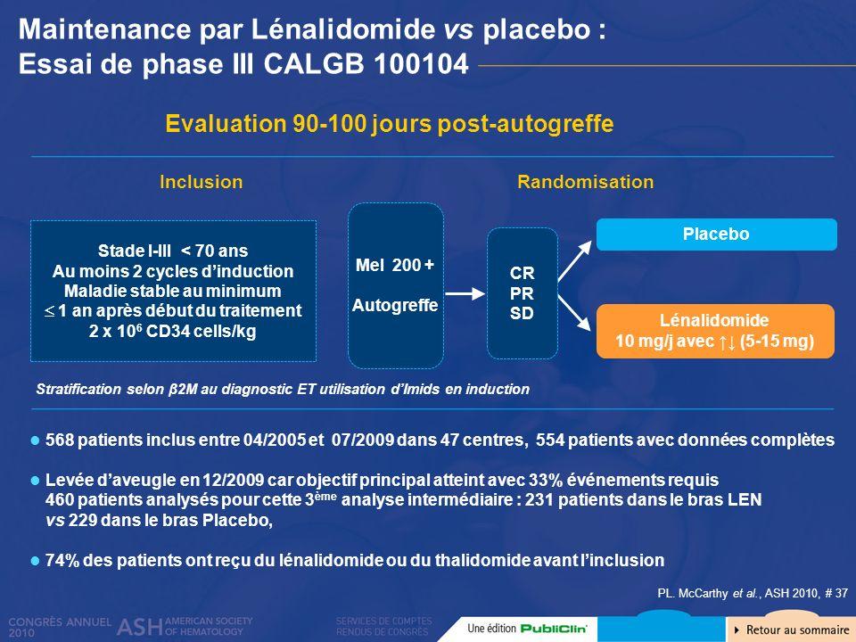 568 patients inclus entre 04/2005 et 07/2009 dans 47 centres, 554 patients avec données complètes Levée daveugle en 12/2009 car objectif principal att