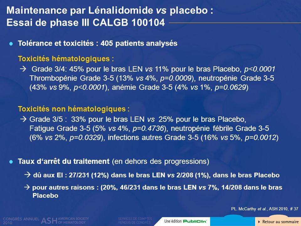 Maintenance par Lénalidomide vs placebo : Essai de phase III CALGB 100104 PL. McCarthy et al., ASH 2010, # 37 Tolérance et toxicités : 405 patients an