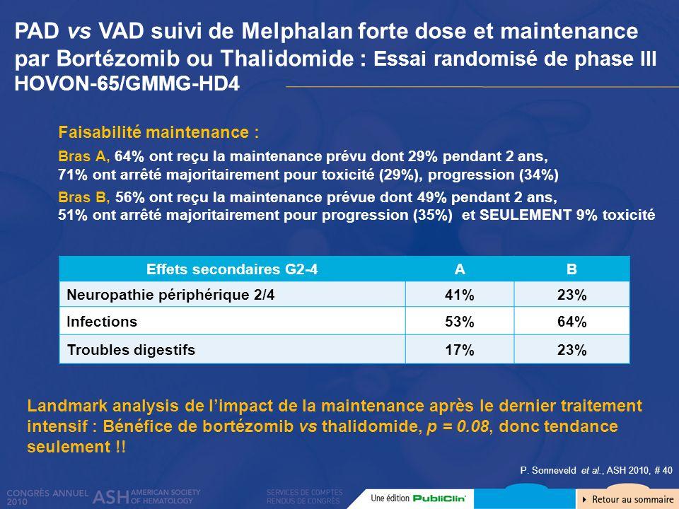 P. Sonneveld et al., ASH 2010, # 40 Faisabilité maintenance : Bras A, 64% ont reçu la maintenance prévu dont 29% pendant 2 ans, 71% ont arrêté majorit