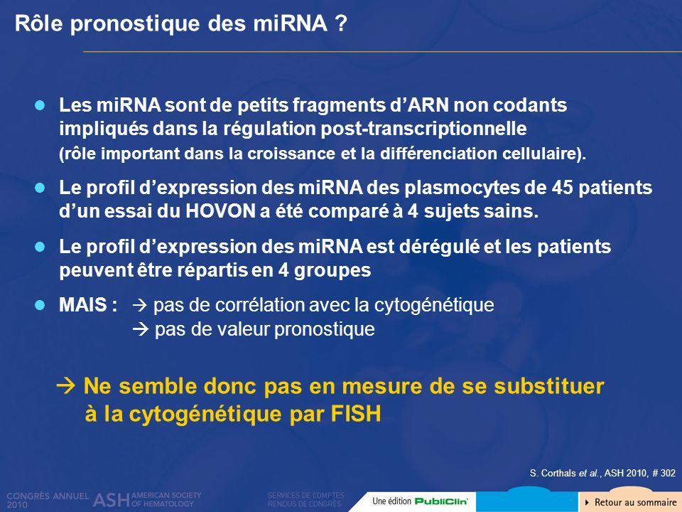 Rôle pronostique des miRNA ? Les miRNA sont de petits fragments dARN non codants impliqués dans la régulation post-transcriptionnelle (rôle important