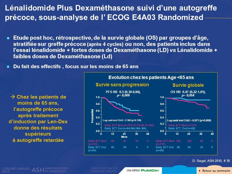 Lénalidomide Plus Dexaméthasone suivi dune autogreffe précoce, sous-analyse de l ECOG E4A03 Randomized D. Siegel, ASH 2010, # 38 Etude post hoc, rétro