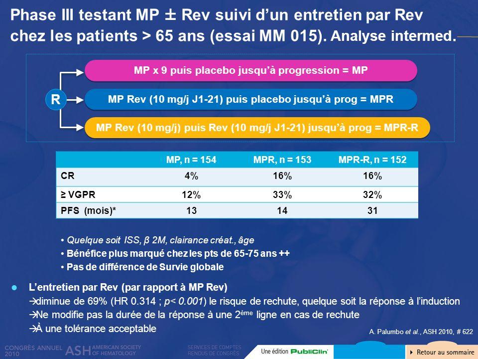 Lentretien par Rev (par rapport à MP Rev) diminue de 69% (HR 0.314 ; p< 0.001) le risque de rechute, quelque soit la réponse à linduction Ne modifie p