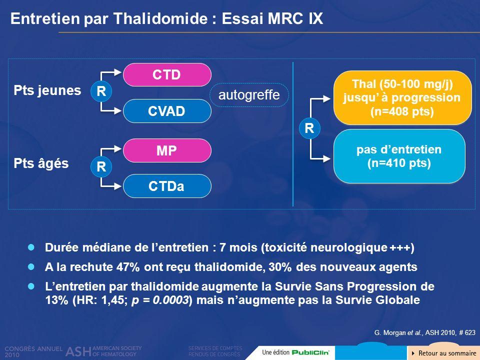 CTD CVAD MP CTDa Entretien par Thalidomide : Essai MRC IX Pts jeunes G. Morgan et al., ASH 2010, # 623 Durée médiane de lentretien : 7 mois (toxicité