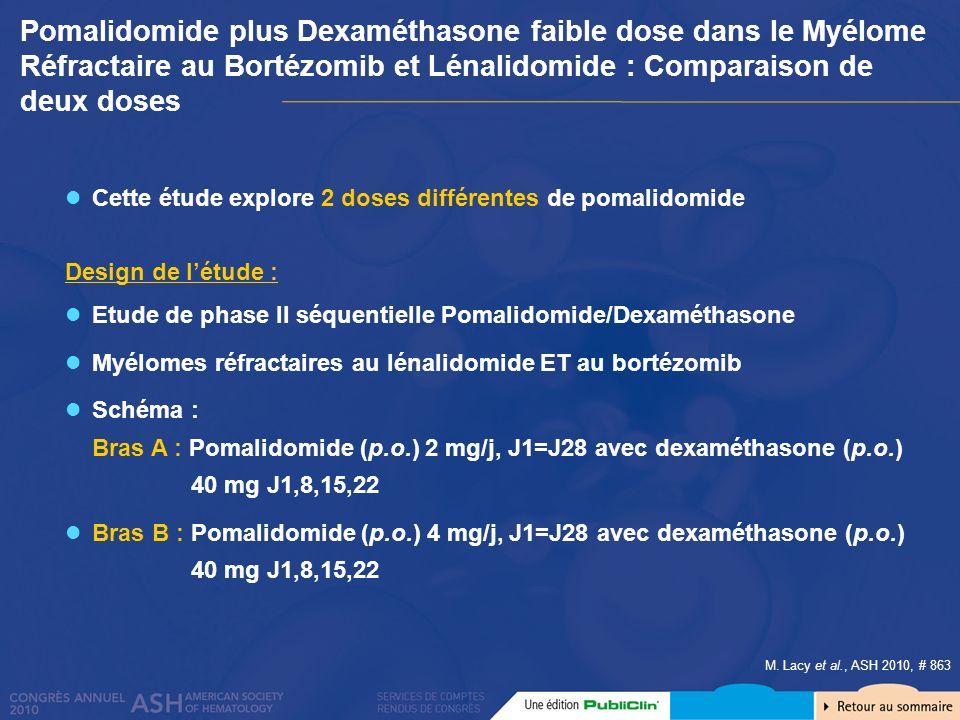 M. Lacy et al., ASH 2010, # 863 Etude de phase II séquentielle Pomalidomide/Dexaméthasone Myélomes réfractaires au lénalidomide ET au bortézomib Schém
