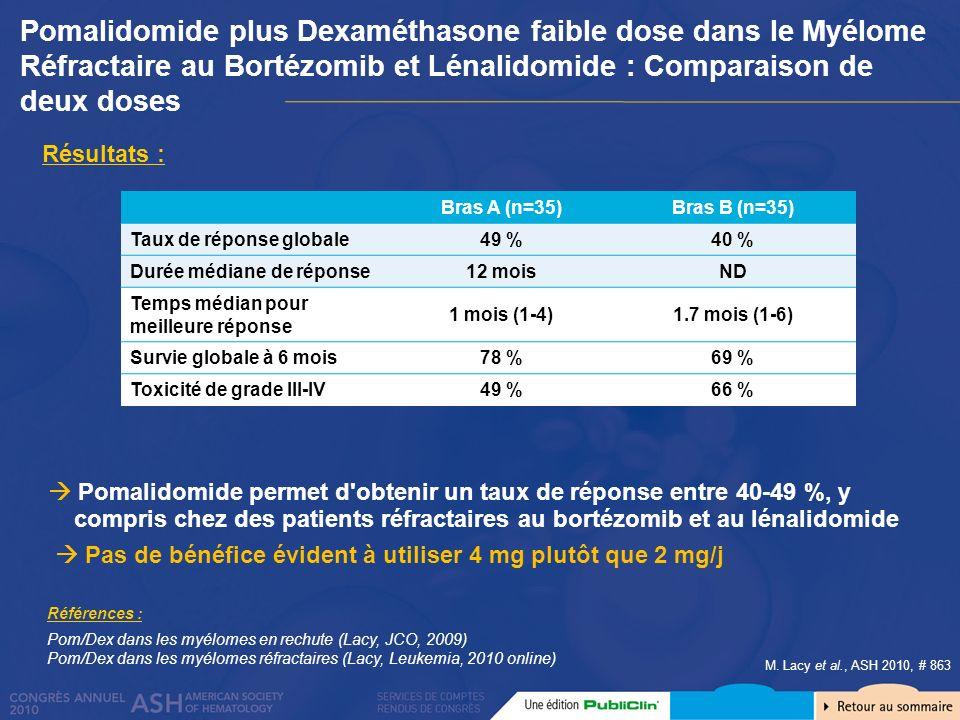 M. Lacy et al., ASH 2010, # 863 Pom/Dex dans les myélomes en rechute (Lacy, JCO, 2009) Pom/Dex dans les myélomes réfractaires (Lacy, Leukemia, 2010 on