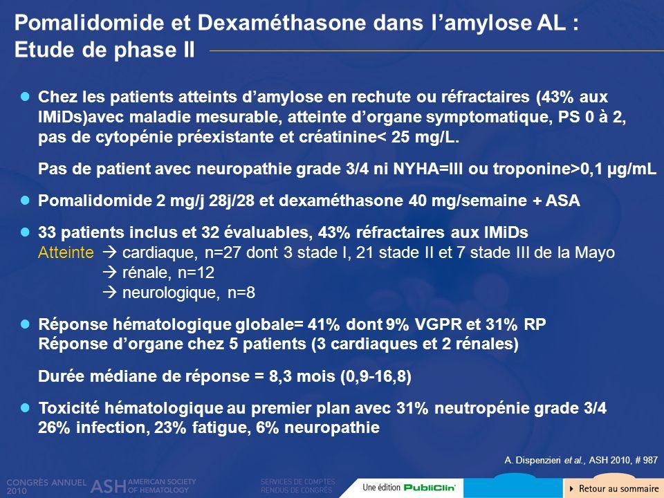 Pomalidomide et Dexaméthasone dans lamylose AL : Etude de phase II A. Dispenzieri et al., ASH 2010, # 987 Chez les patients atteints damylose en rechu