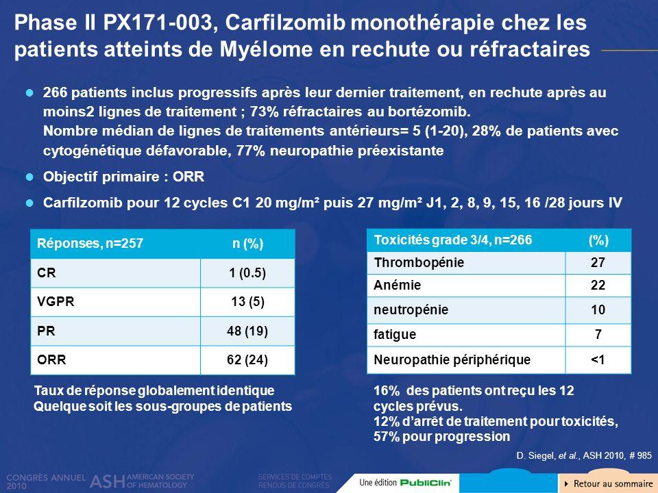 D. Siegel, et al., ASH 2010, # 985 Phase II PX171-003, Carfilzomib monothérapie chez les patients atteints de Myélome en rechute ou réfractaires 266 p