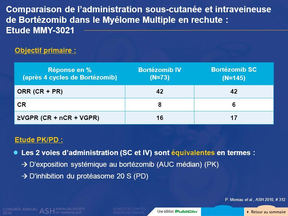 Comparaison de ladministration sous-cutanée et intraveineuse de Bortézomib dans le Myélome Multiple en rechute : Etude MMY-3021 P. Moreau et al., ASH