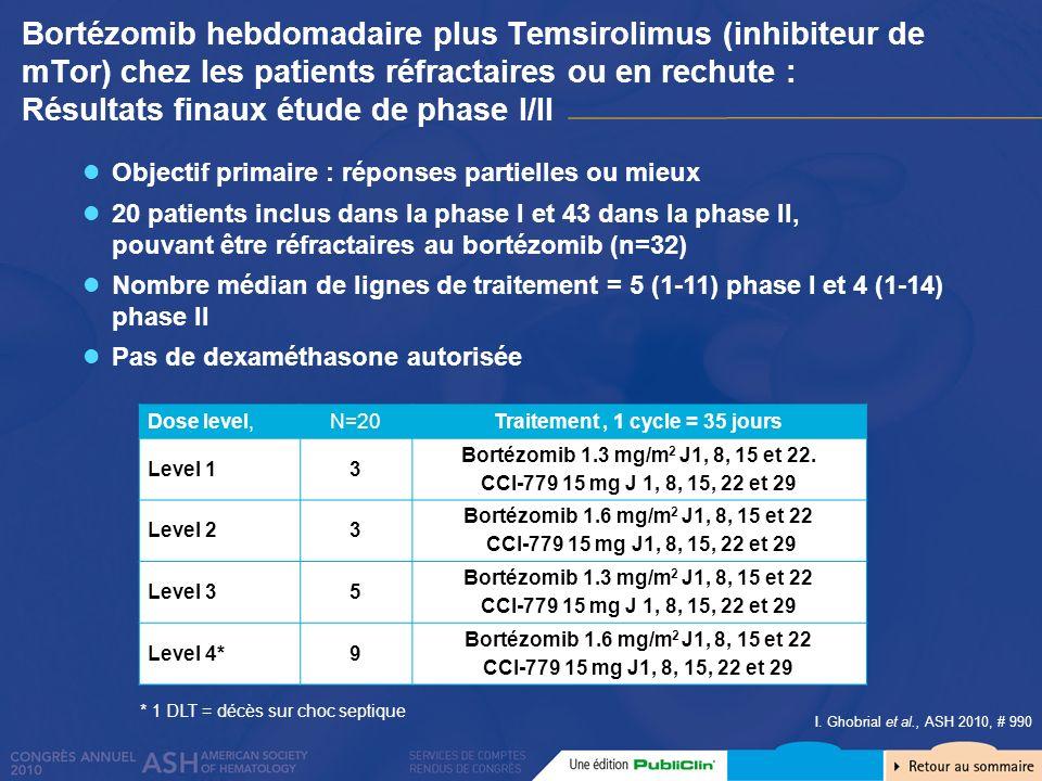 Bortézomib hebdomadaire plus Temsirolimus (inhibiteur de mTor) chez les patients réfractaires ou en rechute : Résultats finaux étude de phase I/II I.