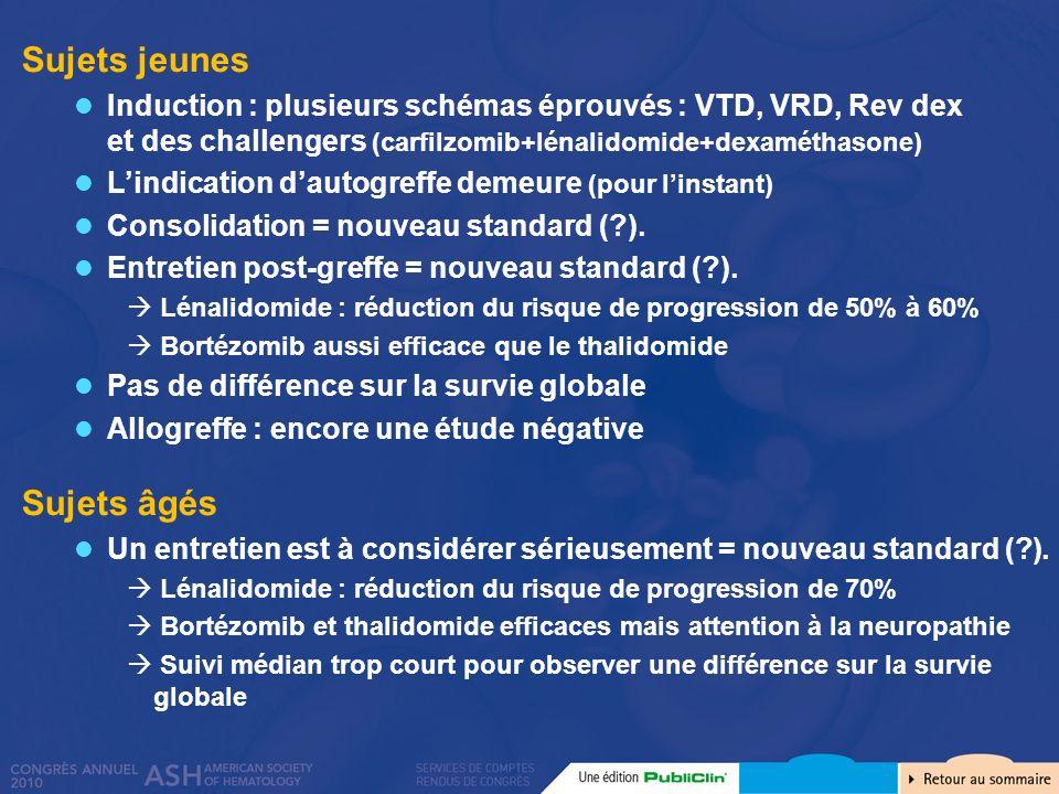 Sujets jeunes Induction : plusieurs schémas éprouvés : VTD, VRD, Rev dex et des challengers (carfilzomib+lénalidomide+dexaméthasone) Lindication dauto