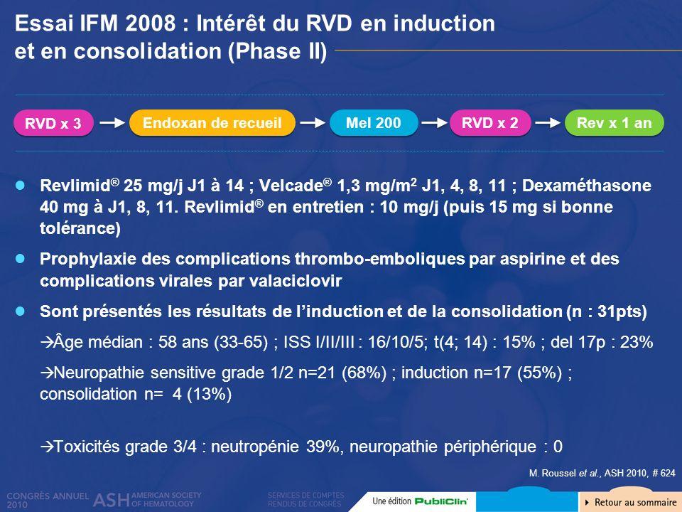 Essai IFM 2008 : Intérêt du RVD en induction et en consolidation (Phase II) Revlimid ® 25 mg/j J1 à 14 ; Velcade ® 1,3 mg/m 2 J1, 4, 8, 11 ; Dexamétha