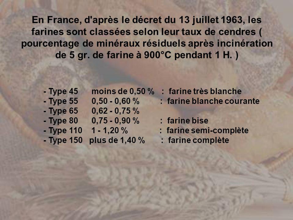 En France, d'après le décret du 13 juillet 1963, les farines sont classées selon leur taux de cendres ( pourcentage de minéraux résiduels après inciné