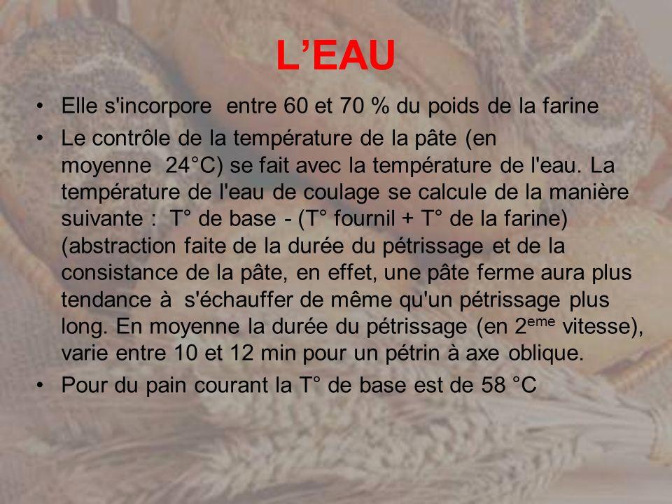 Elle s'incorpore entre 60 et 70 % du poids de la farine Le contrôle de la température de la pâte (en moyenne 24°C) se fait avec la température de l'ea