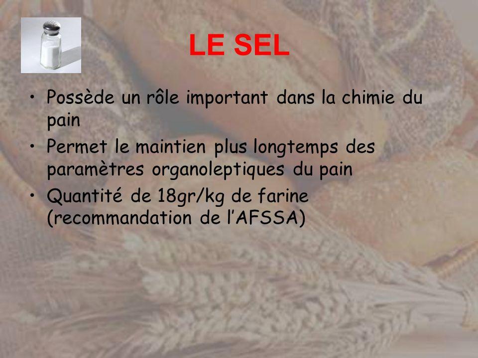 LE SEL Possède un rôle important dans la chimie du pain Permet le maintien plus longtemps des paramètres organoleptiques du pain Quantité de 18gr/kg d