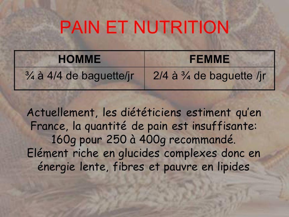 PAIN ET NUTRITION HOMMEFEMME ¾ à 4/4 de baguette/jr2/4 à ¾ de baguette /jr Actuellement, les diététiciens estiment quen France, la quantité de pain es