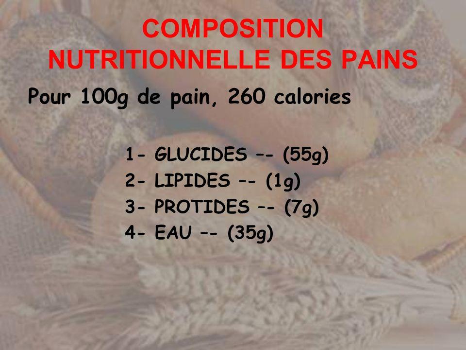 LE SEL Possède un rôle important dans la chimie du pain Permet le maintien plus longtemps des paramètres organoleptiques du pain Quantité de 18gr/kg de farine (recommandation de lAFSSA)