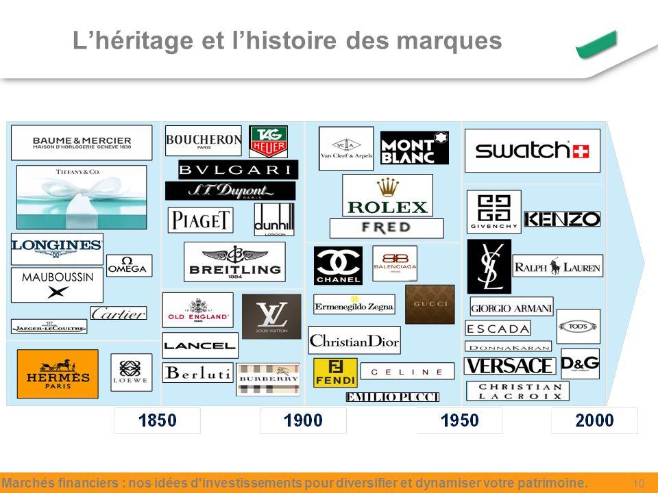 Lhéritage et lhistoire des marques Marchés financiers : nos idées d investissements pour diversifier et dynamiser votre patrimoine.