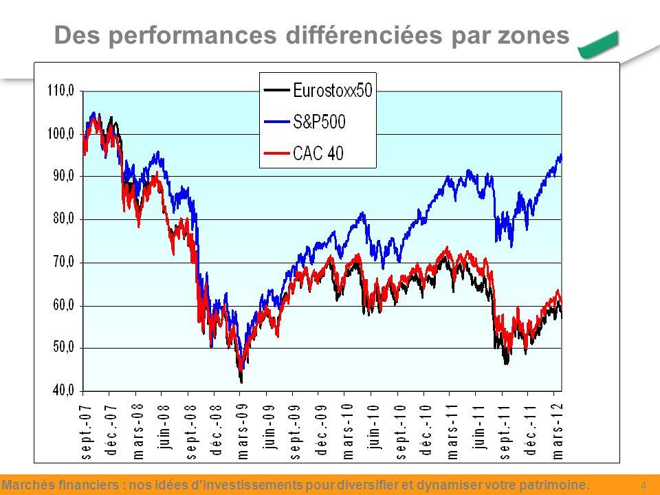 Des performances différenciées par zones Marchés financiers : nos idées d investissements pour diversifier et dynamiser votre patrimoine.