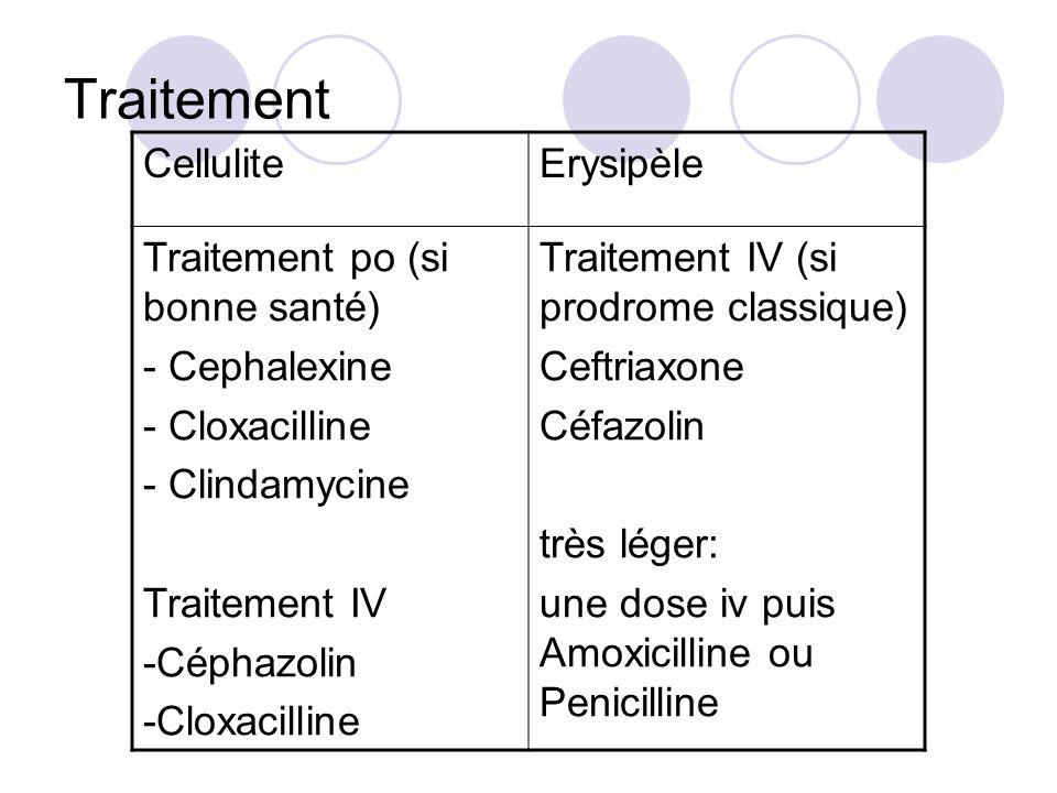 Traitement CelluliteErysipèle Traitement po (si bonne santé) - Cephalexine - Cloxacilline - Clindamycine Traitement IV -Céphazolin -Cloxacilline Traitement IV (si prodrome classique) Ceftriaxone Céfazolin très léger: une dose iv puis Amoxicilline ou Penicilline