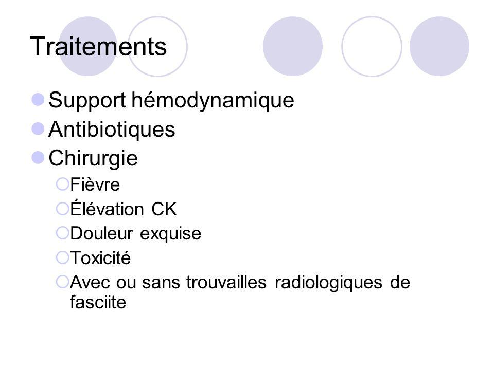 Traitements Support hémodynamique Antibiotiques Chirurgie Fièvre Élévation CK Douleur exquise Toxicité Avec ou sans trouvailles radiologiques de fasciite