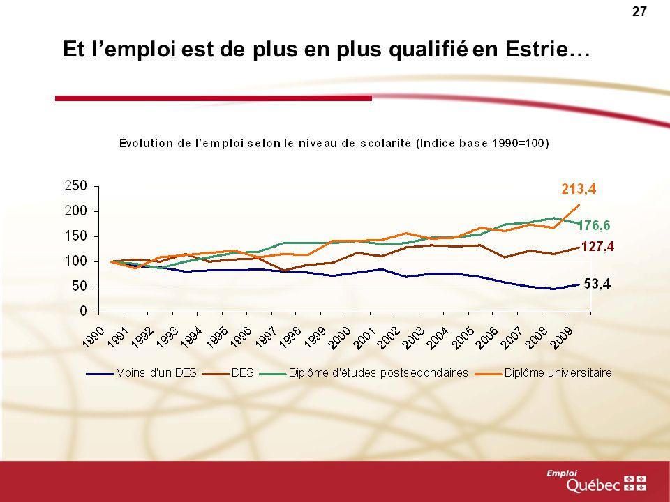 26 La population des 25-64 ans de lEstrie est légèrement moins scolarisée que lensemble du Québec Source : Statistique Canada, recensement 2006.