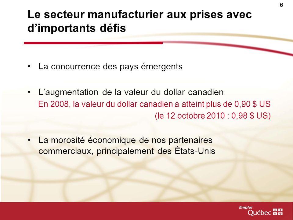 5 Croissance économique est différente selon le secteur dactivité entre 2000 et 2008 au Québec (PIB en %) Source : Institut de la statistique du Québe