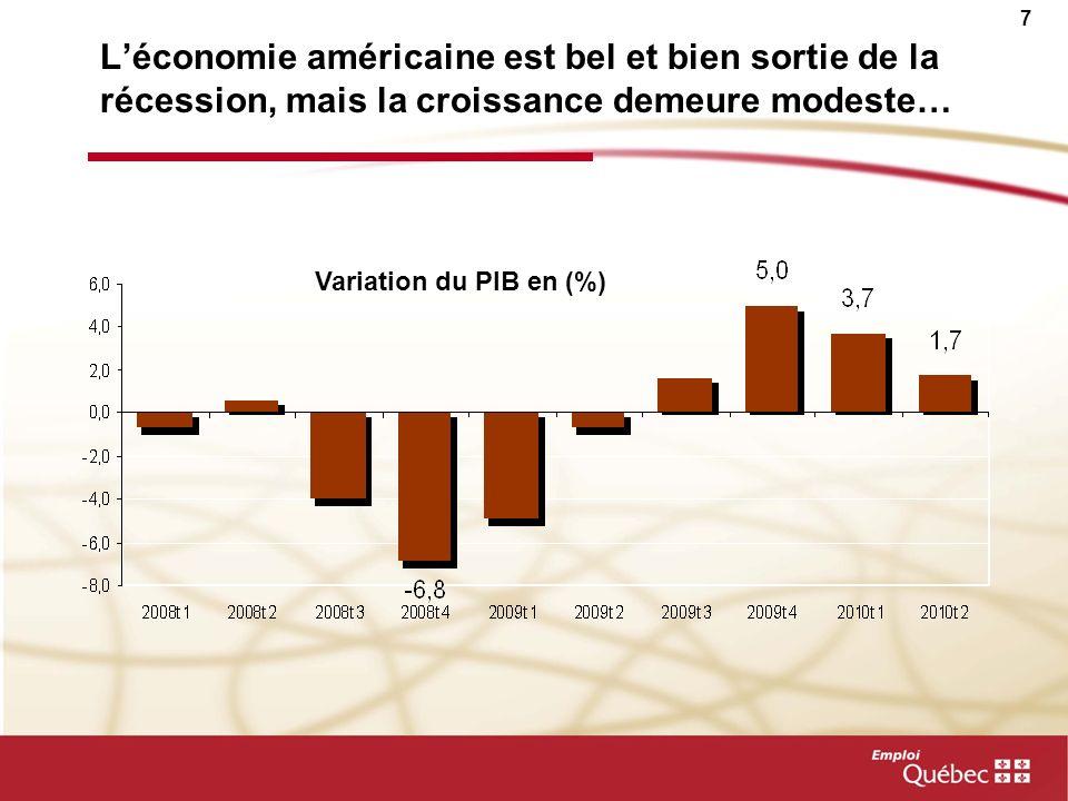 6 Le secteur manufacturier aux prises avec dimportants défis La concurrence des pays émergents Laugmentation de la valeur du dollar canadien En 2008,