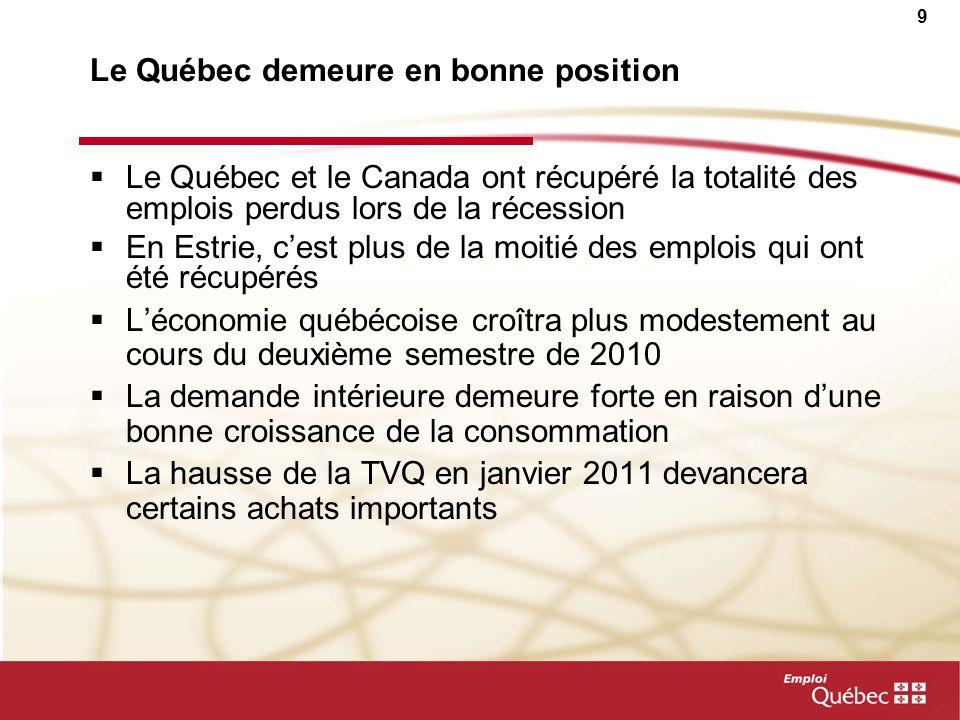 8 Et la reprise canadienne et québécoise est plus importante…