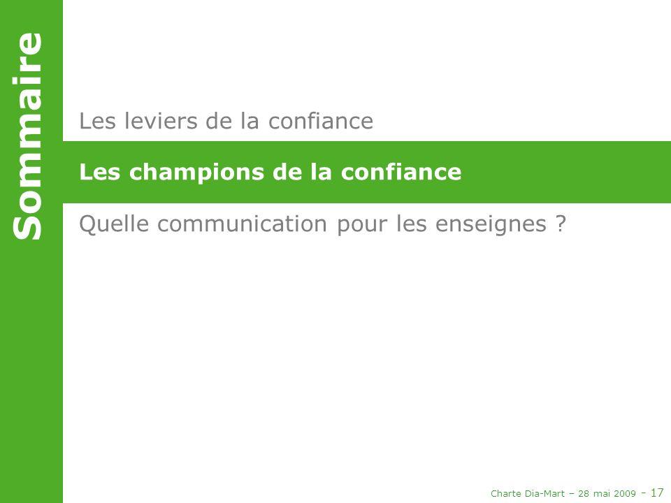 Charte Dia-Mart – 28 mai 2009 - 17 Les leviers de la confiance Les champions de la confiance Quelle communication pour les enseignes ? Sommaire