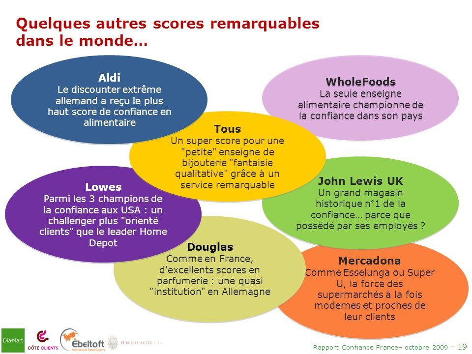 Rapport Confiance France– octobre 2009 - 19 Mercadona Comme Esselunga ou Super U, la force des supermarchés à la fois modernes et proches de leur clie