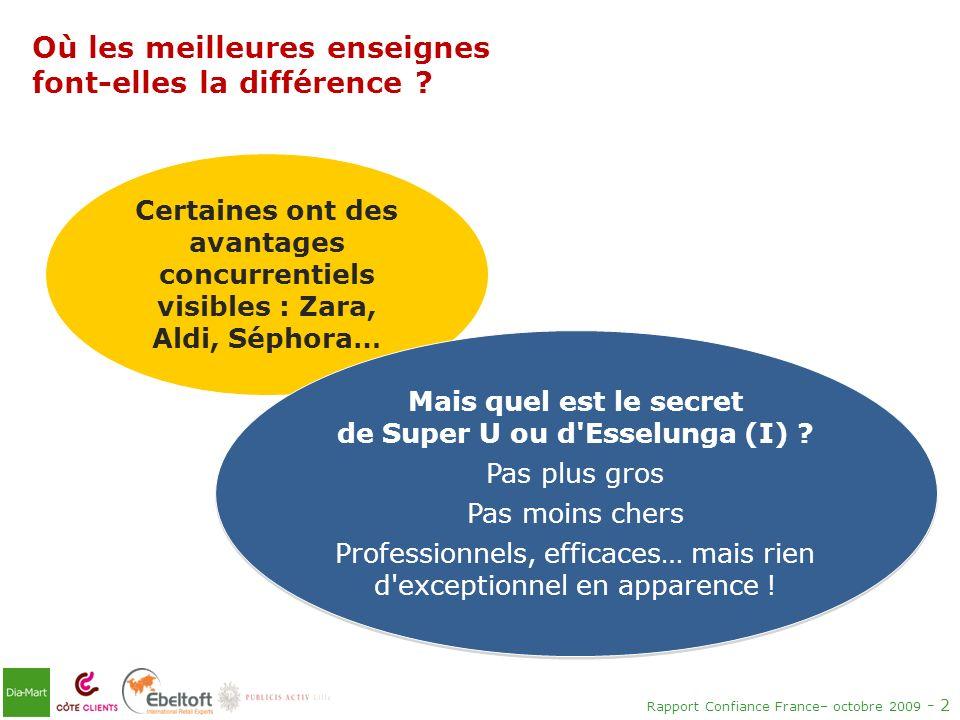 Rapport Confiance France– octobre 2009 - 2 Certaines ont des avantages concurrentiels visibles : Zara, Aldi, Séphora… Mais quel est le secret de Super